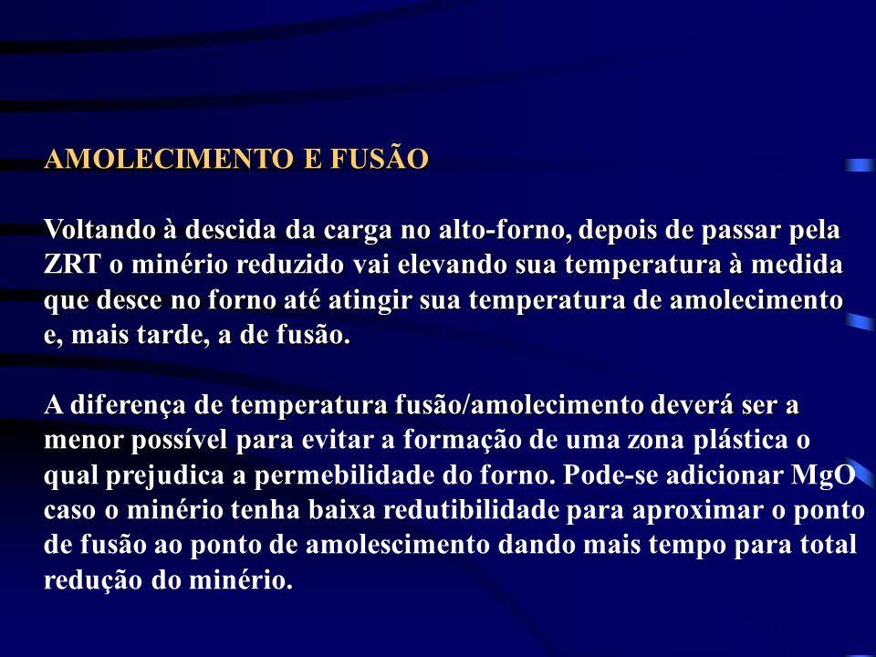 AMOLECIMENTO E FUSÃO