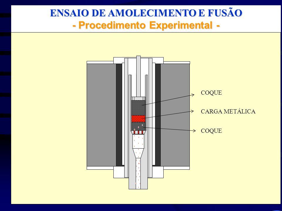 ENSAIO DE AMOLECIMENTO E FUSÃO - Procedimento Experimental -