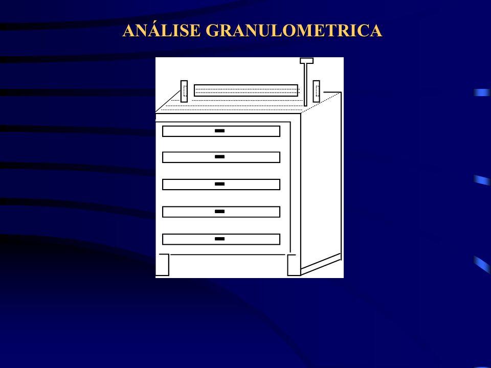 ANÁLISE GRANULOMETRICA