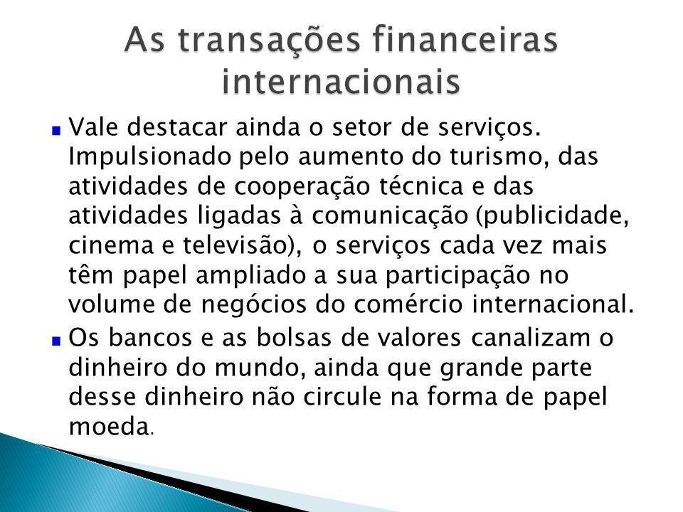 As transações financeiras internacionais