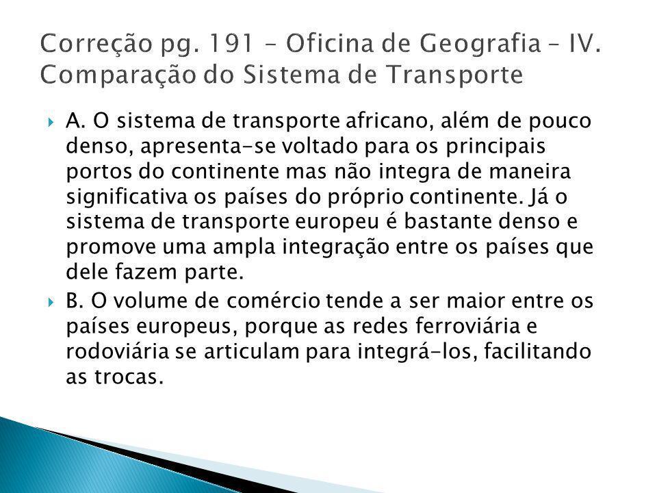 Correção pg. 191 – Oficina de Geografia – IV