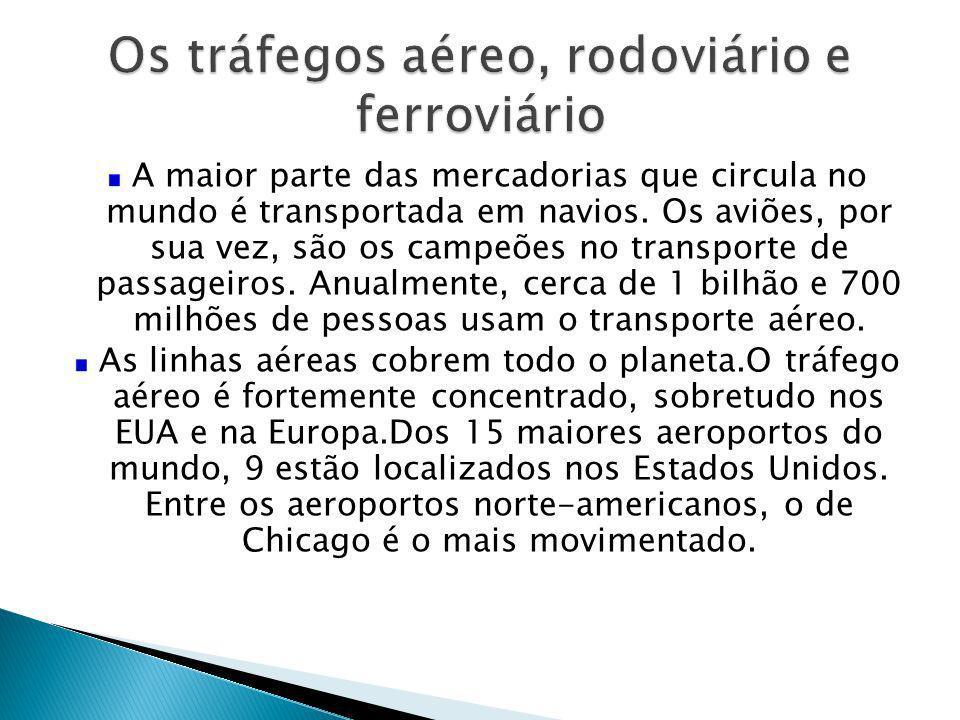 Os tráfegos aéreo, rodoviário e ferroviário