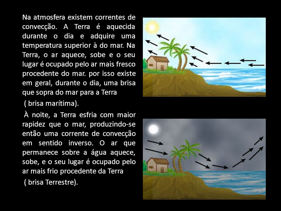 Na atmosfera existem correntes de convecção