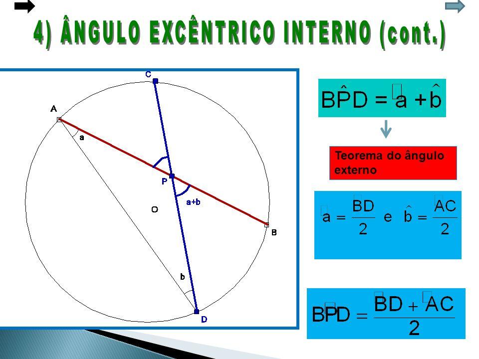4) ÂNGULO EXCÊNTRICO INTERNO (cont.)