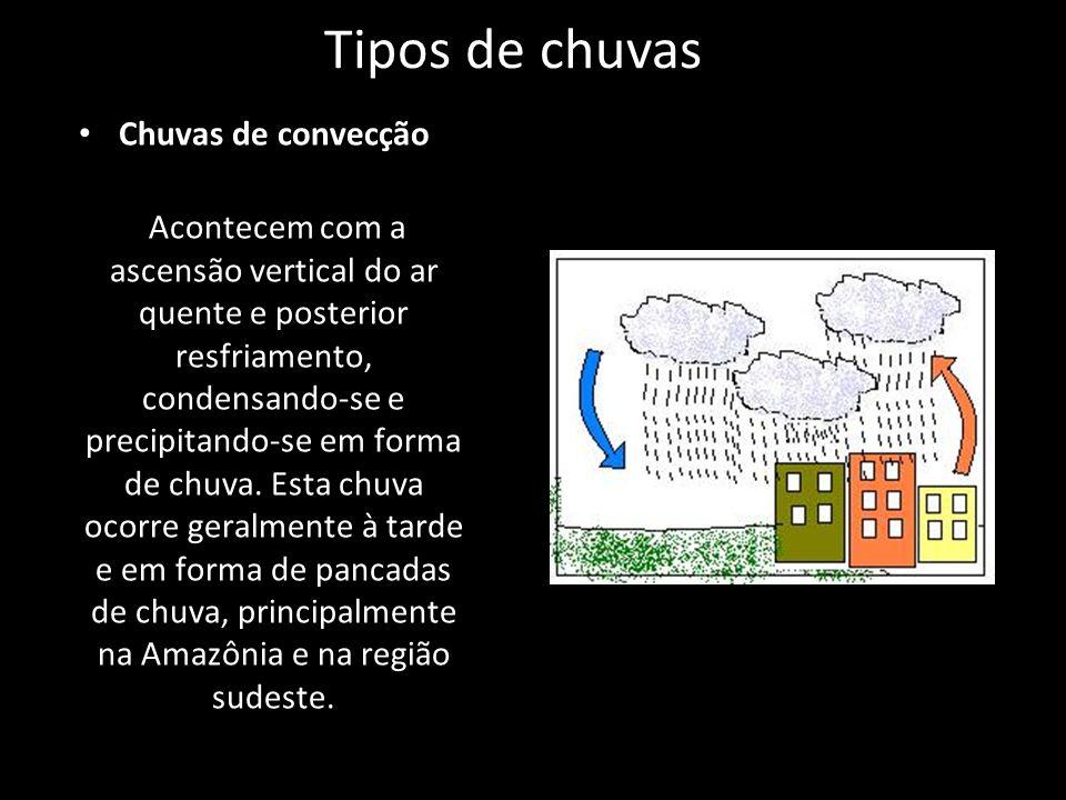 Tipos de chuvas Chuvas de convecção