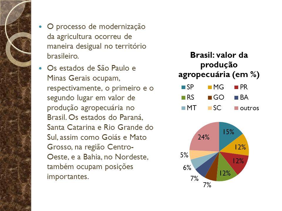 O processo de modernização da agricultura ocorreu de maneira desigual no território brasileiro.