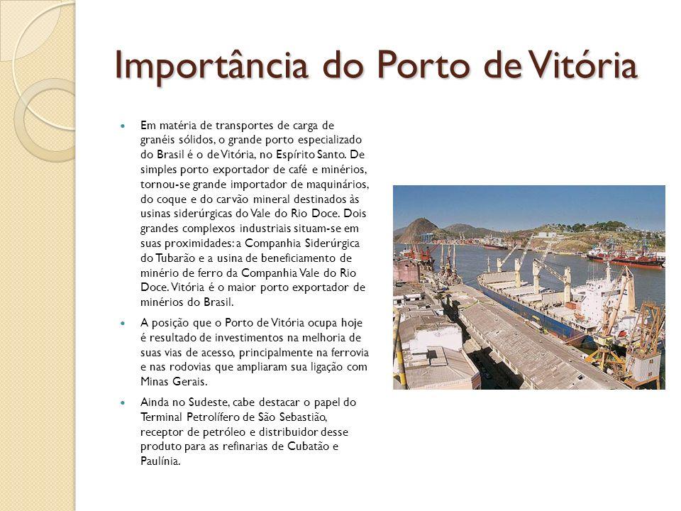 Importância do Porto de Vitória