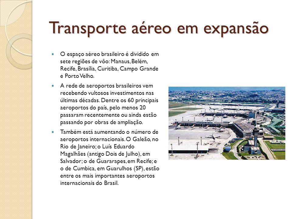 Transporte aéreo em expansão