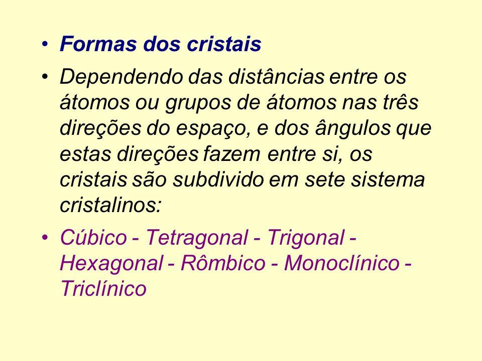 Formas dos cristais