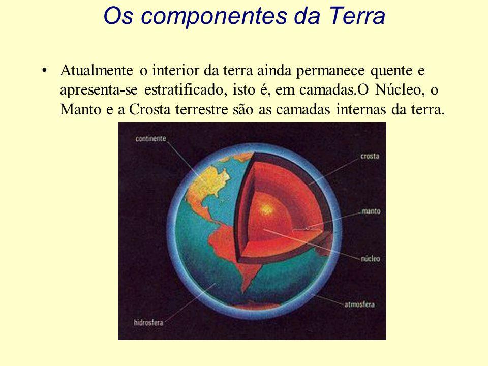 Os componentes da Terra