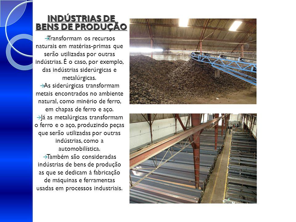 INDÚSTRIAS DE BENS DE PRODUÇÃO