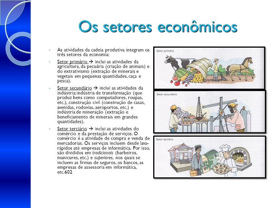 Os setores econômicos As atividades da cadeia produtiva integram os três setores da economia:
