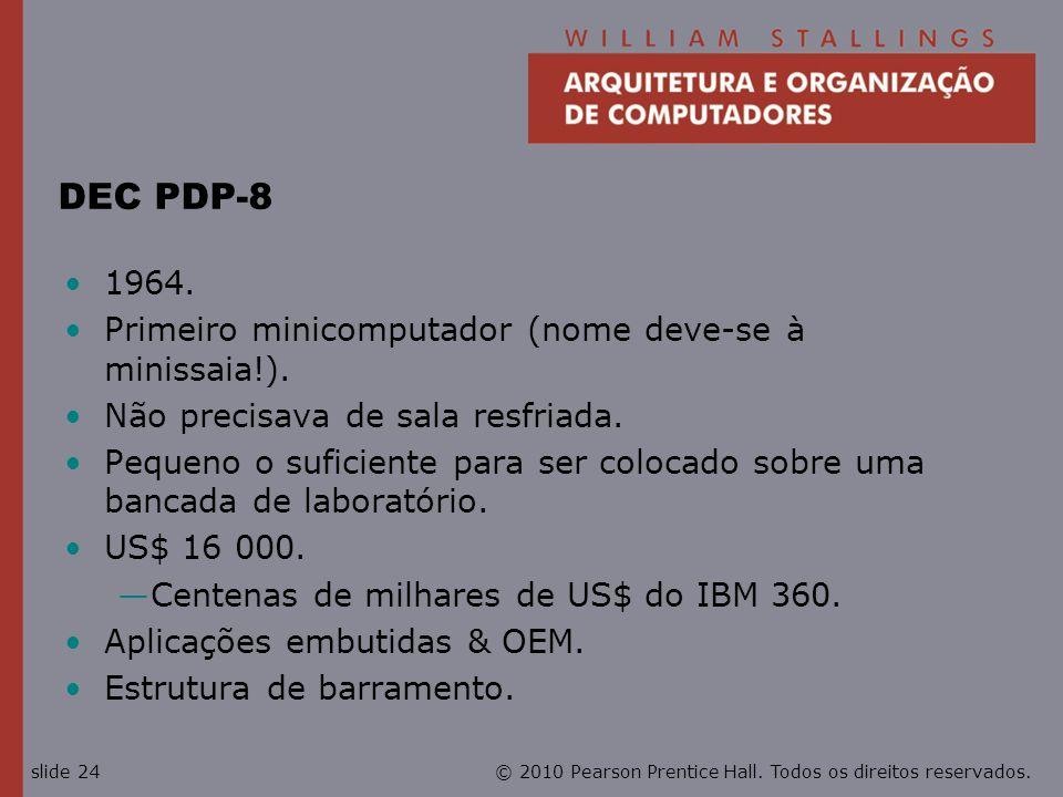 DEC PDP-8 1964. Primeiro minicomputador (nome deve-se à minissaia!).