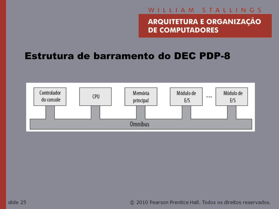 Estrutura de barramento do DEC PDP-8