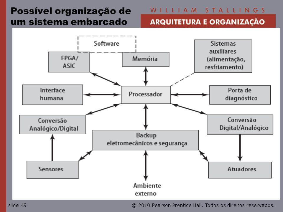 Possível organização de um sistema embarcado