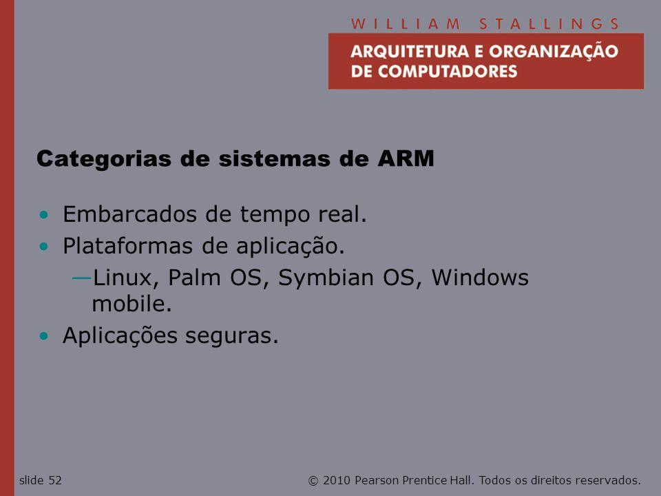 Categorias de sistemas de ARM
