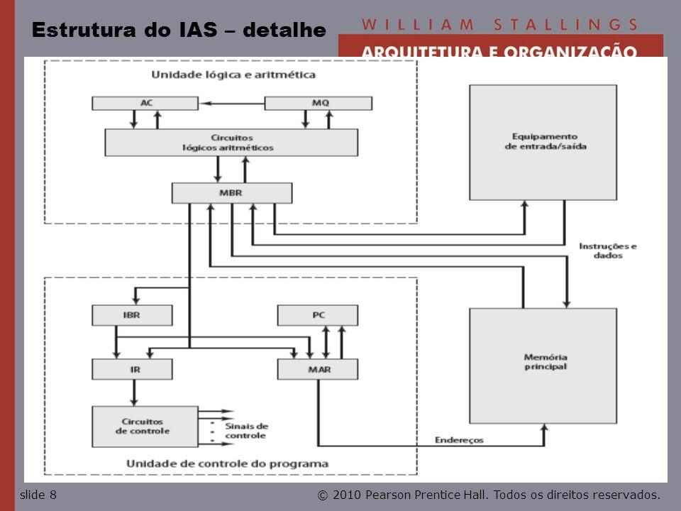Estrutura do IAS – detalhe