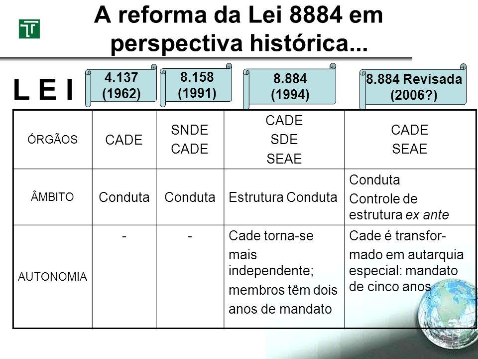 A reforma da Lei 8884 em perspectiva histórica...