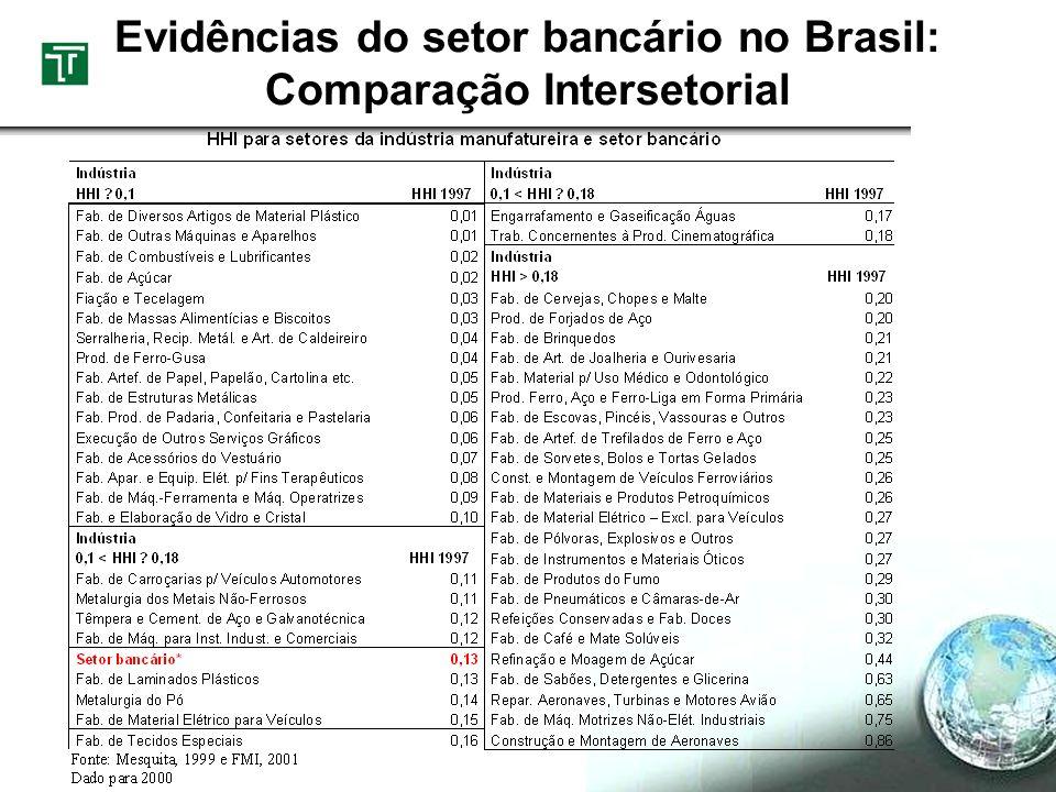 Evidências do setor bancário no Brasil: Comparação Intersetorial