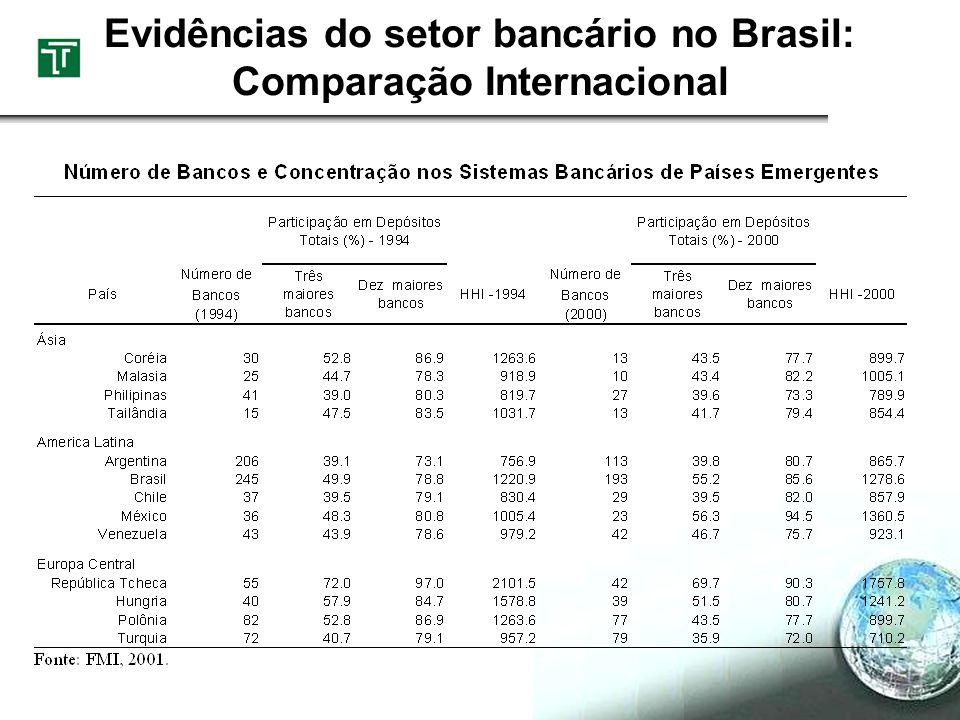 Evidências do setor bancário no Brasil: Comparação Internacional