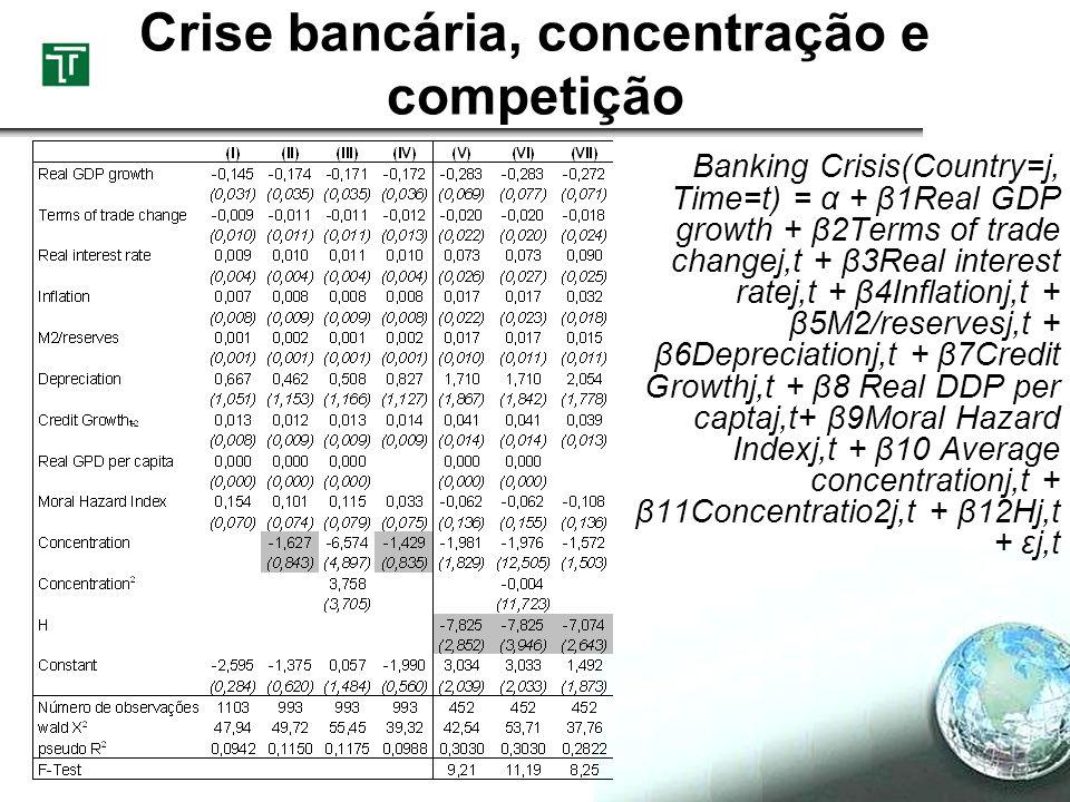 Crise bancária, concentração e competição