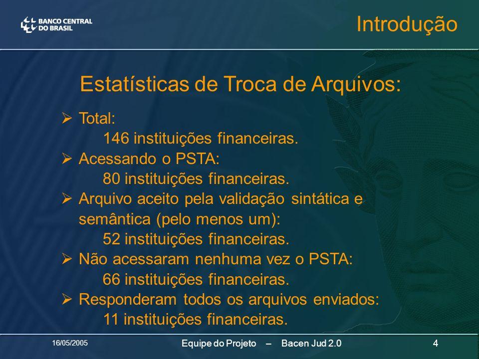 Estatísticas de Troca de Arquivos: