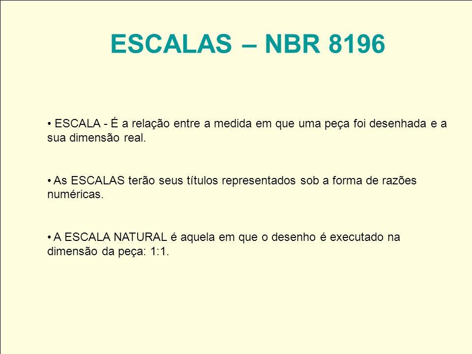 ESCALAS – NBR 8196 ESCALA - É a relação entre a medida em que uma peça foi desenhada e a sua dimensão real.