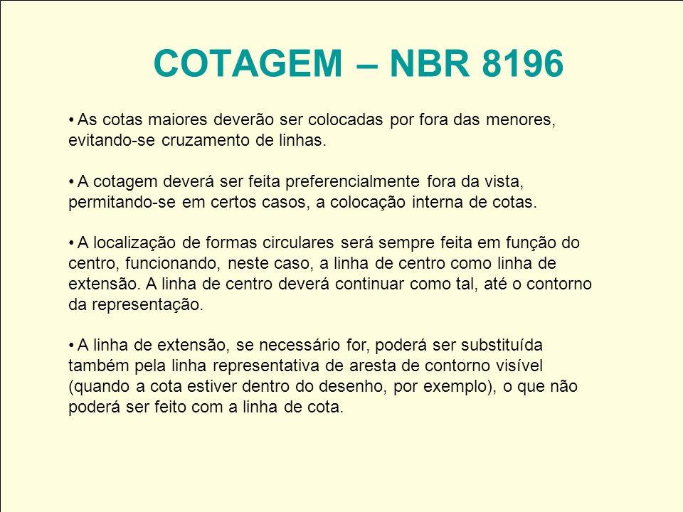 COTAGEM – NBR 8196 As cotas maiores deverão ser colocadas por fora das menores, evitando-se cruzamento de linhas.