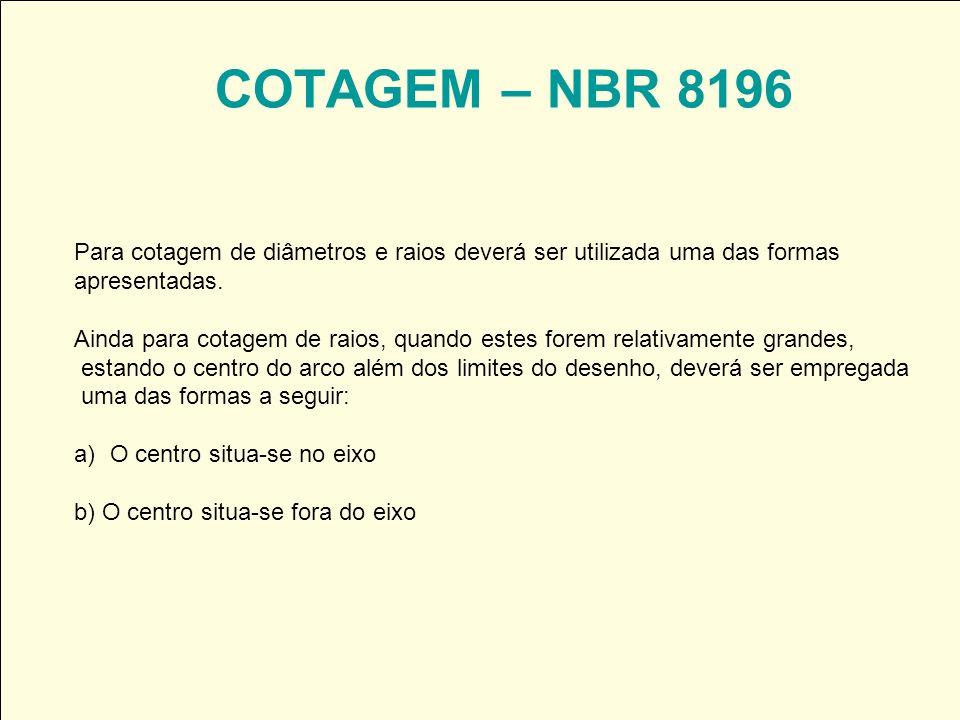 COTAGEM – NBR 8196 Para cotagem de diâmetros e raios deverá ser utilizada uma das formas. apresentadas.