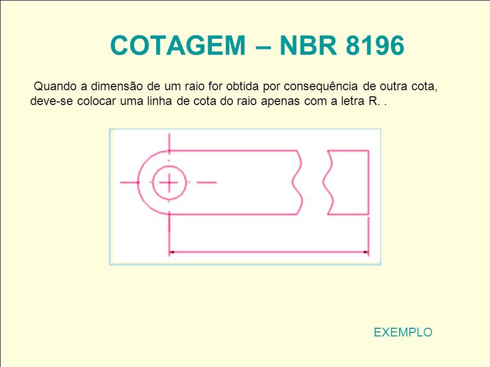COTAGEM – NBR 8196 Quando a dimensão de um raio for obtida por consequência de outra cota,