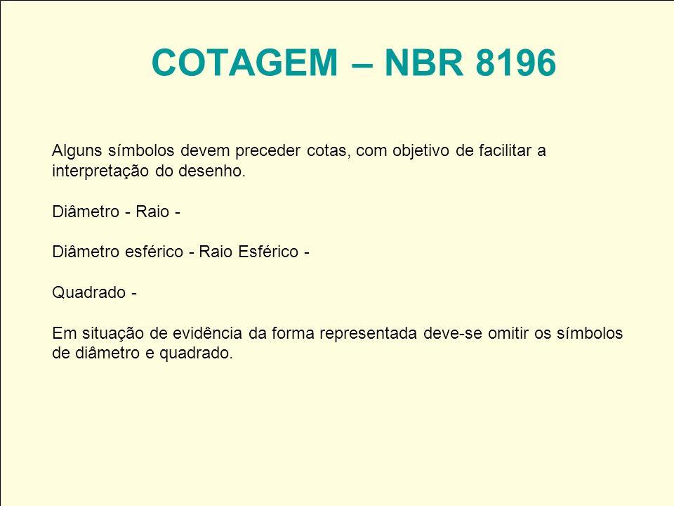 COTAGEM – NBR 8196 Alguns símbolos devem preceder cotas, com objetivo de facilitar a.