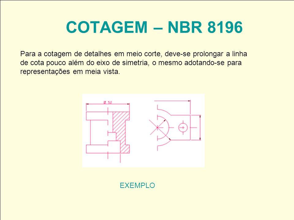 COTAGEM – NBR 8196
