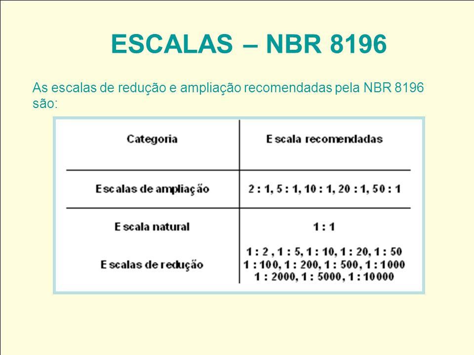 ESCALAS – NBR 8196 As escalas de redução e ampliação recomendadas pela NBR 8196 são: