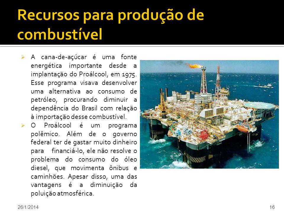 Recursos para produção de combustível