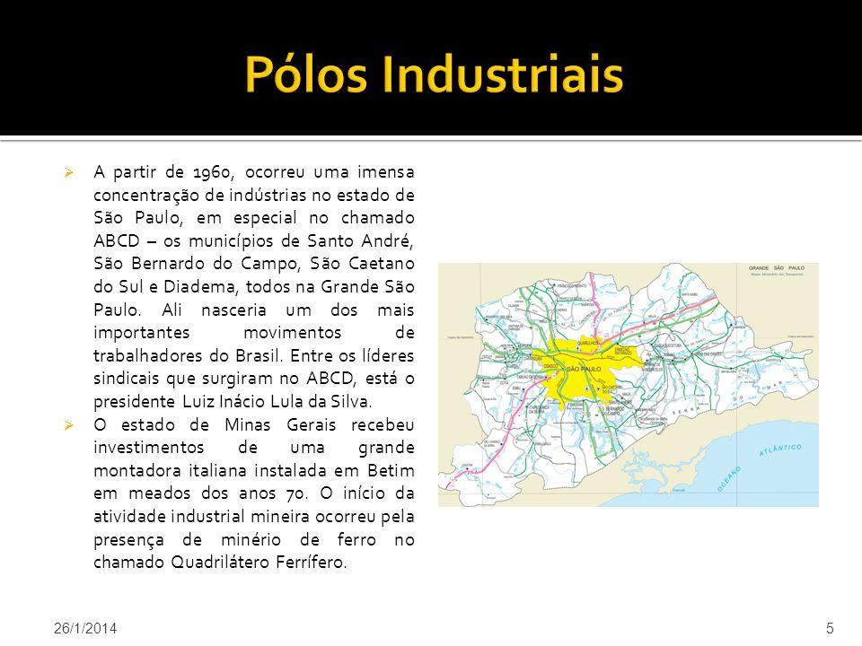 Pólos Industriais