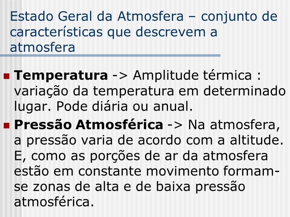 Estado Geral da Atmosfera – conjunto de características que descrevem a atmosfera
