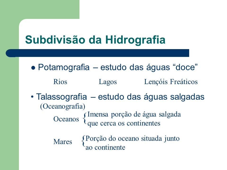 Subdivisão da Hidrografia