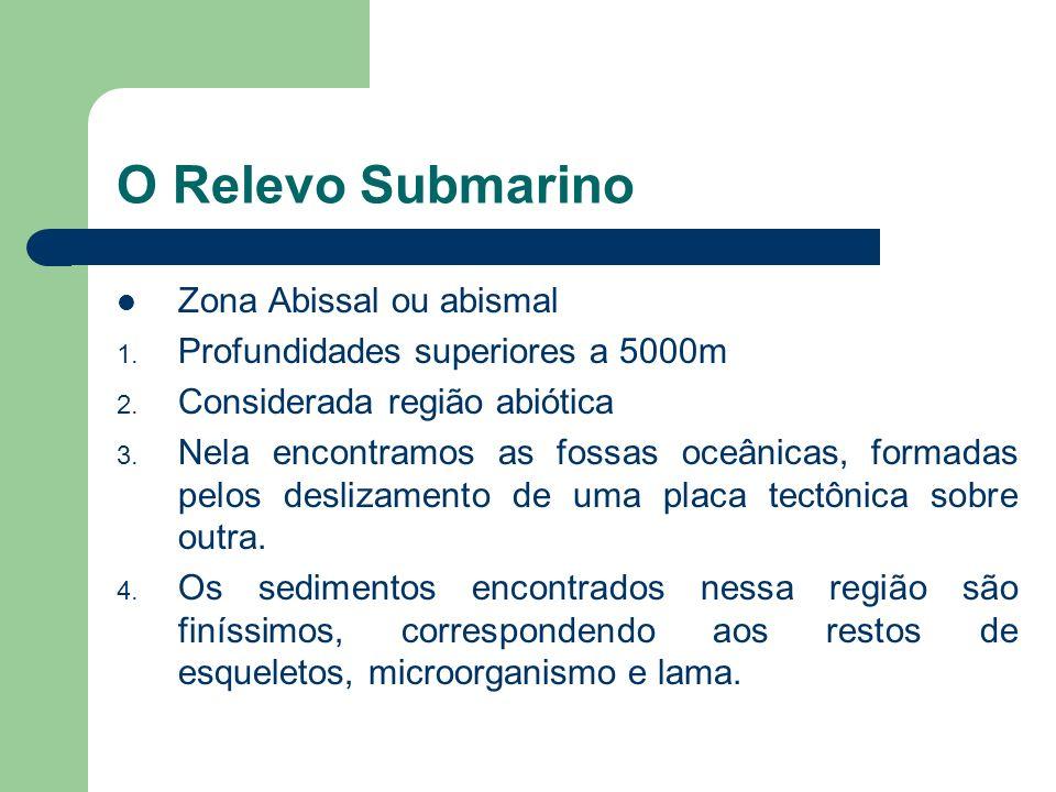 O Relevo Submarino Zona Abissal ou abismal