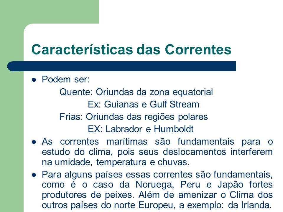 Características das Correntes