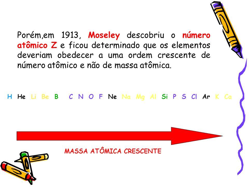 Porém,em 1913, Moseley descobriu o número atômico Z e ficou determinado que os elementos deveriam obedecer a uma ordem crescente de número atômico e não de massa atômica.