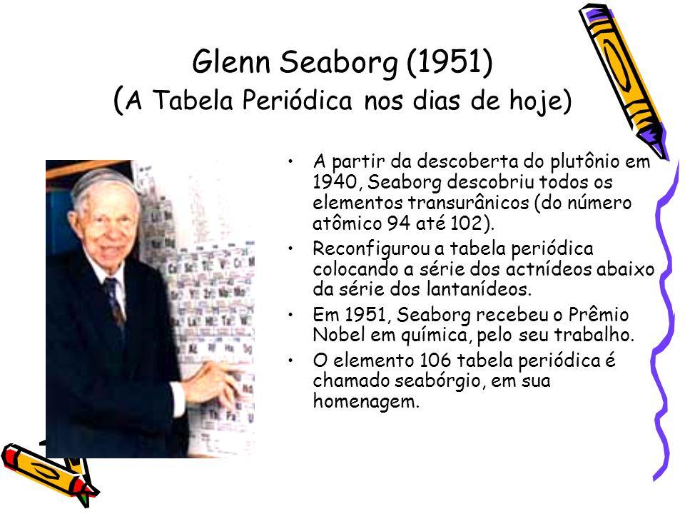 Glenn Seaborg (1951) (A Tabela Periódica nos dias de hoje)
