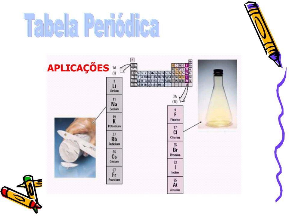 Tabela Periódica APLICAÇÕES