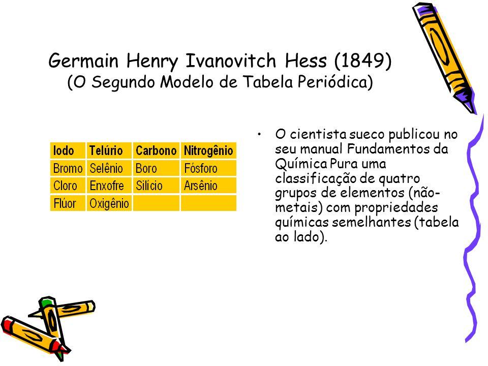 Germain Henry Ivanovitch Hess (1849) (O Segundo Modelo de Tabela Periódica)