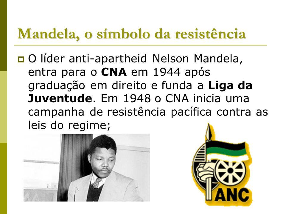 Mandela, o símbolo da resistência