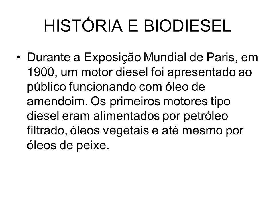 HISTÓRIA E BIODIESEL
