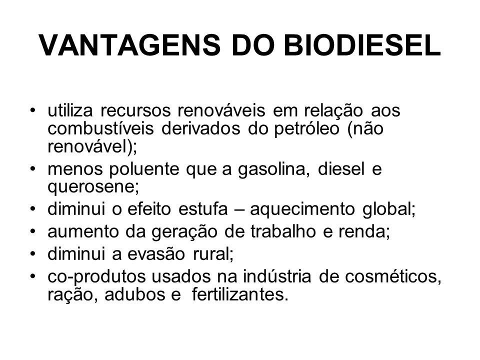VANTAGENS DO BIODIESEL