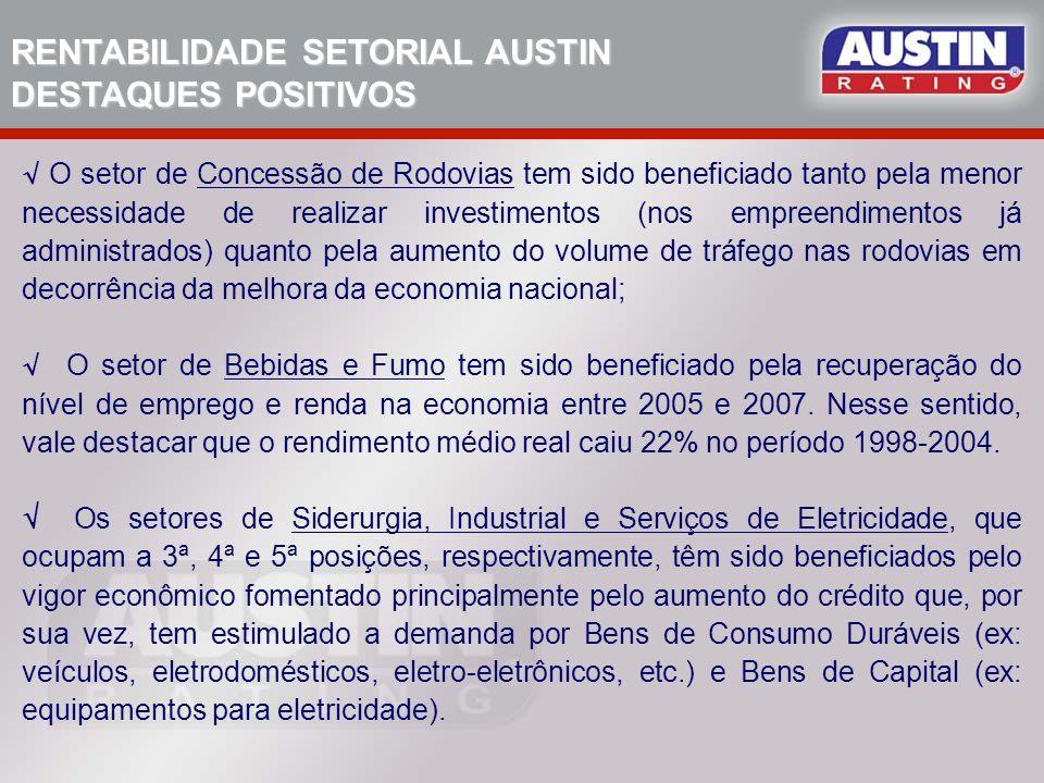 RENTABILIDADE SETORIAL AUSTIN DESTAQUES POSITIVOS