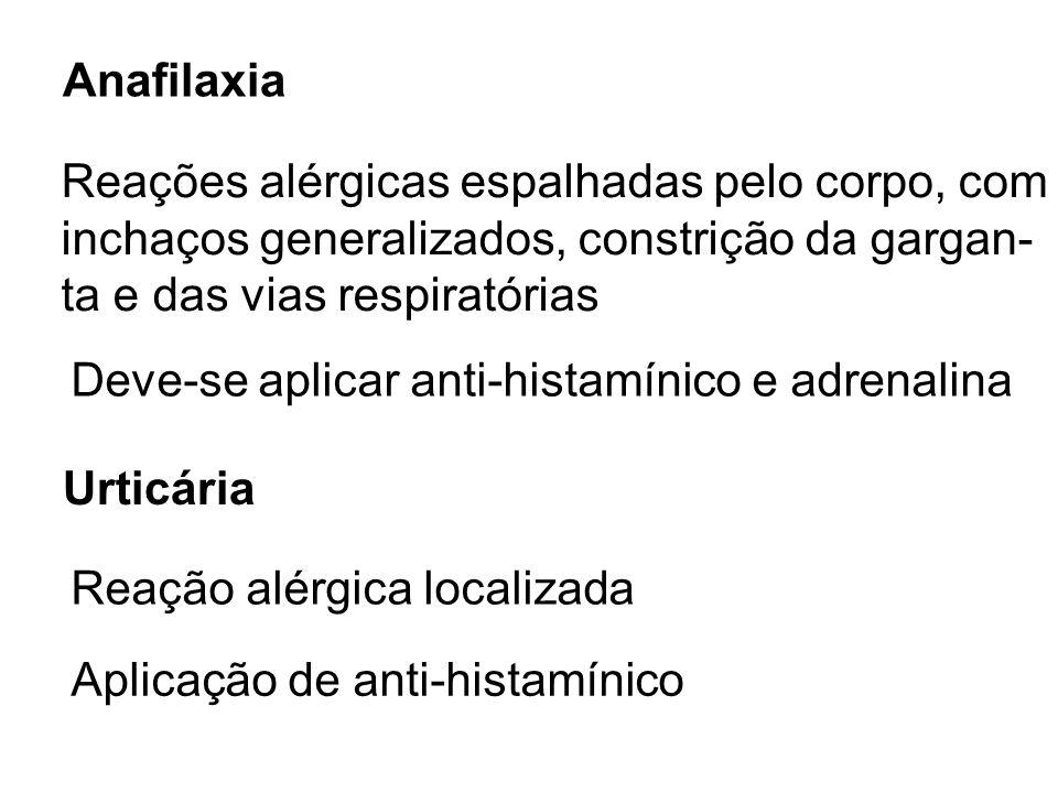Anafilaxia Reações alérgicas espalhadas pelo corpo, com. inchaços generalizados, constrição da gargan-