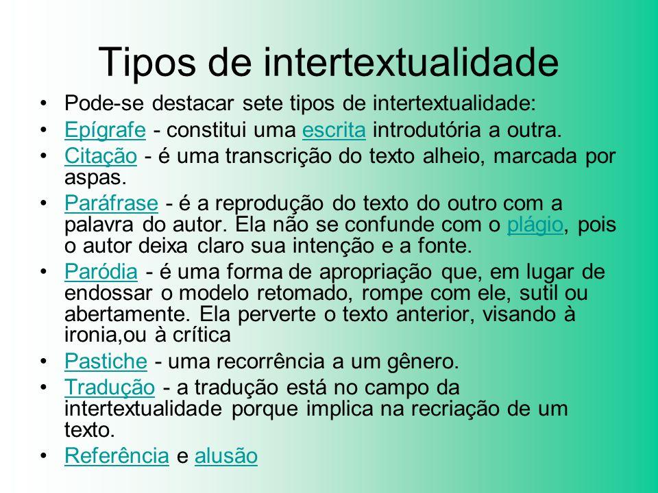 Tipos de intertextualidade