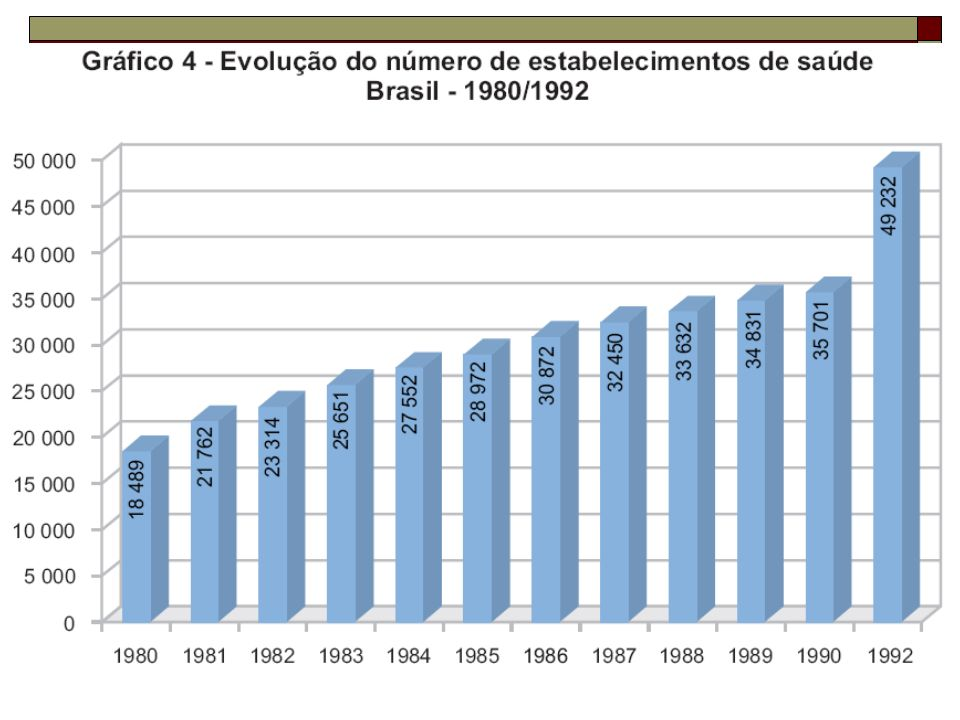 Por que a mortalidade geral e a infantil tem diminuído tanto no Brasil
